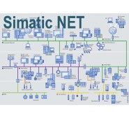 Siemens_Network_Overview